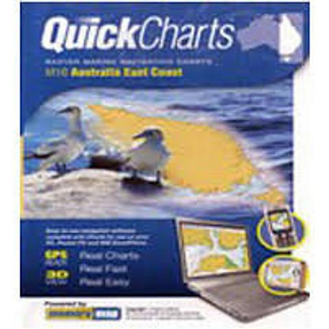 QuickCharts Australia East Coast